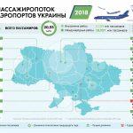 Аеропорт у туристично привабливому Івано-Франківську отримав спад пасажиропотоку