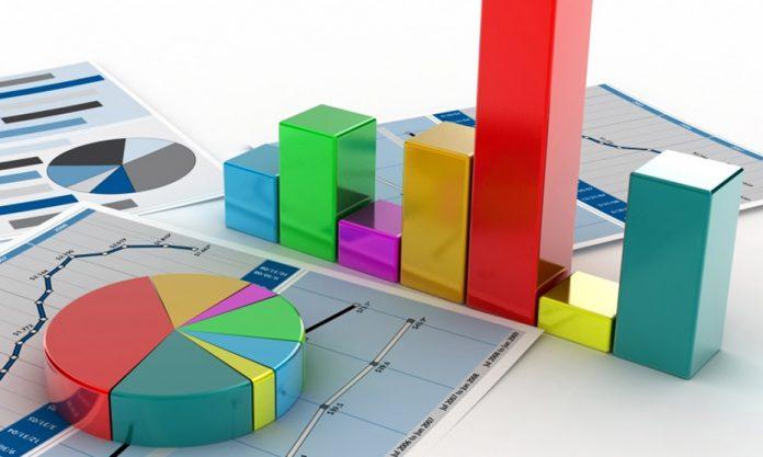 Індекс промислової продукції в області склав 95,7%