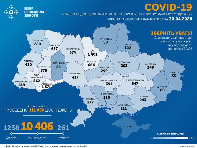 На Прикарпатті за добу коронавірус підтвердили у ще 41 особи