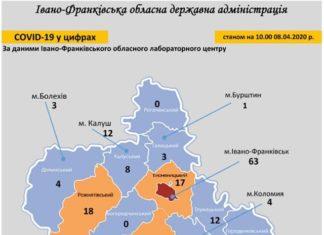 В Івано-Франківську продовжать ремонтувати прибудинкові території