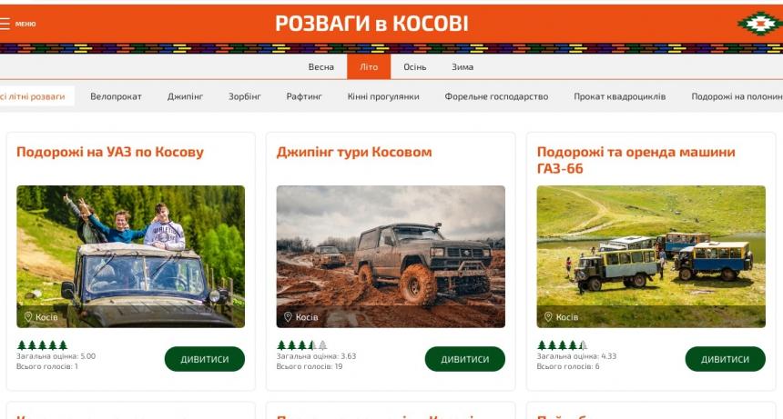 Косівщина приваблюватиме туристів новим сайтом