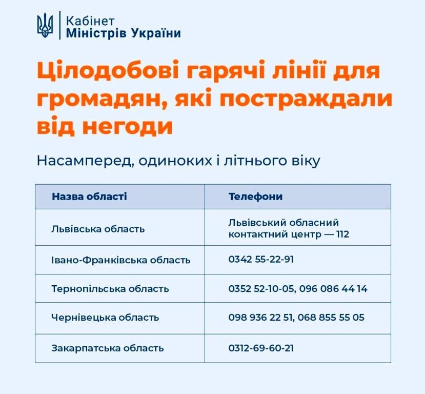 В області працює цілодобова «гаряча» телефонна лінія для громадян, які постраждали від негоди