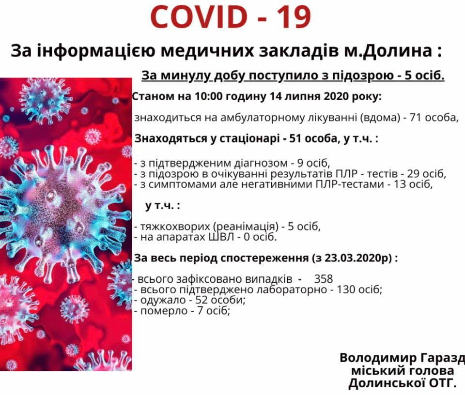 У Долині від COVID-19 помер літній чоловік