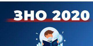 На Прикарпатті шестеро випускників склали ЗНО на 200 балів із фізики та математики