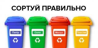 В Івано-Франківську запрацював інтернет-сайт на якому пояснюють, як правильно сортувати сміття