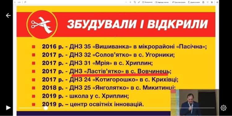 Франківську «Свободу» та мера Марцінківа упіймали на черговій брехні